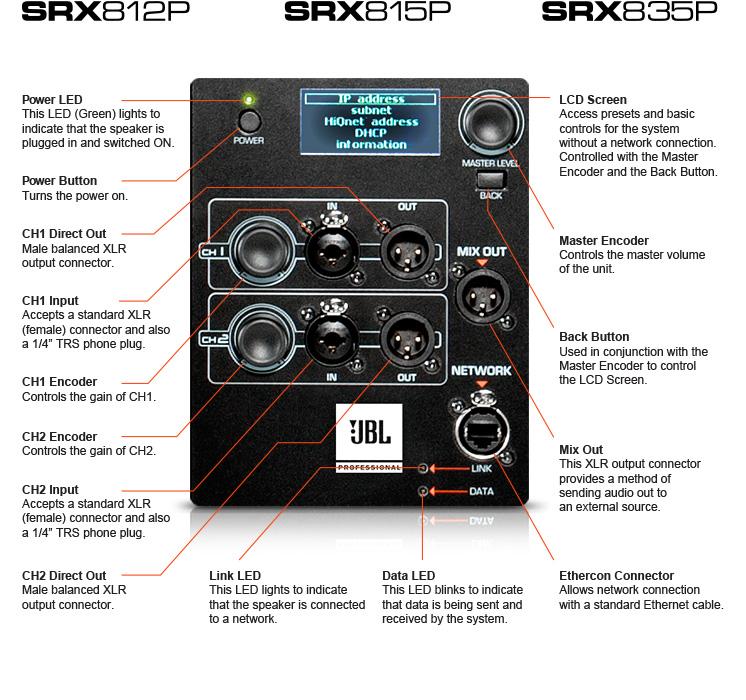 Sê-ri JBL SRX800 - Dàn loa PA công suất cao giá tốt